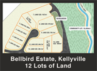 Bell Bird Estate, Kellyville