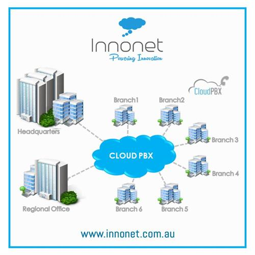 Cloud PBX unify remote offices