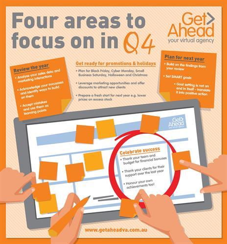 Q4 focus areas