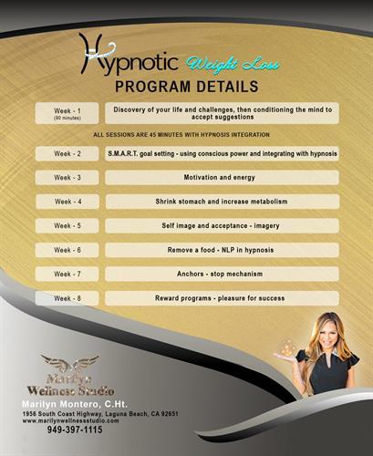 Hypnotic Weight Loss Program