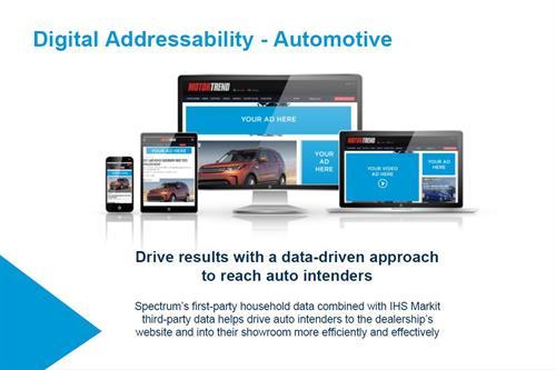 Digital Addressibility - Healthcare