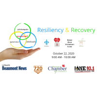 Resiliency & Recovery Panel Discussion | SMALL BUSINESS WEEK