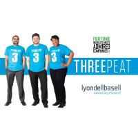 THREEPEAT: LyondellBasell makes World's Most Admired Companies list