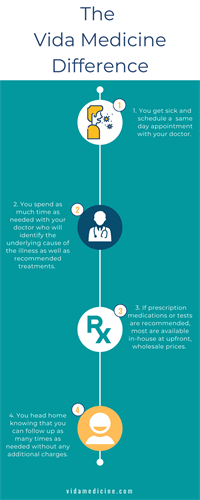 Gallery Image Traditional_Insurance_Process_Infographic-2.png