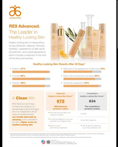 Top Leader for healthy skin and one of best sellers!!