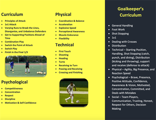 Attackers & Goalkeepers  Summer Clinic Flyer 1.2