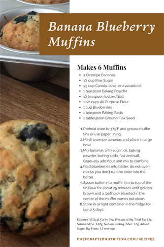 Gallery Image A_Lucas_Recipe_Card_Banana_Blueberry_Muffin.png