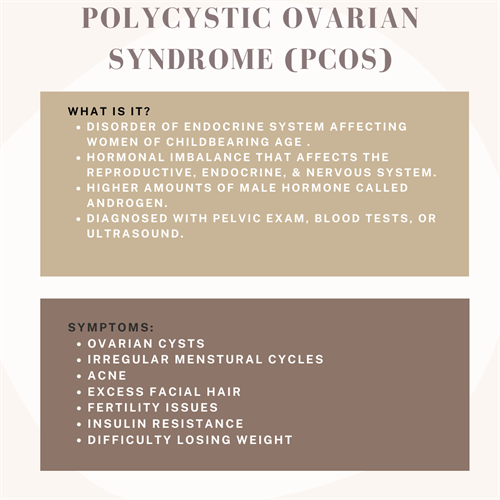 Gallery Image Copy_of_what_is_pcos.png