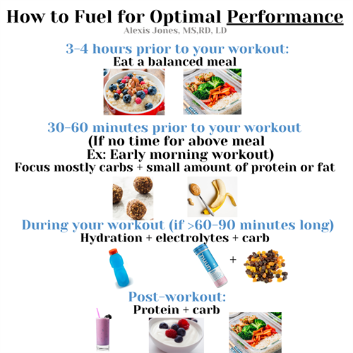 Gallery Image How_to_Fuel_for_Training(1).png