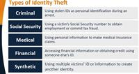 Protect Yourself From Medical Identity Theft