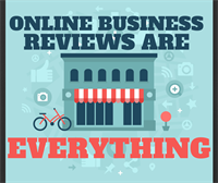 Online business reviews management, monitoring and generation. **NEW TOOLS**