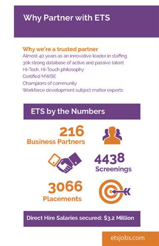 Why Partner with ETS