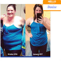 Our member, Denise's transformation with CFE!