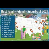 Burlington Named a Top 10 Family-Friendly Suburb