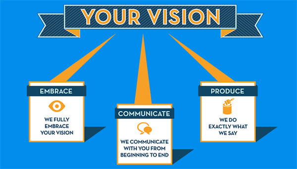 Gallery Image Copy_of_your-vision4.png