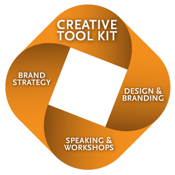 MMC Creative Tool Kit