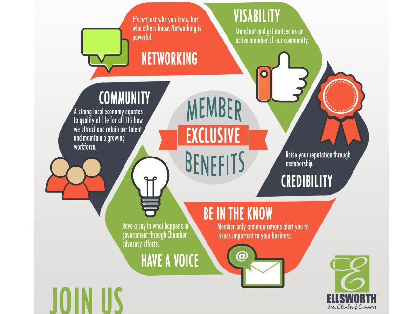 Why Join the Chamber? Engagement, Influence & Impact
