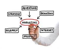 online marketing boise