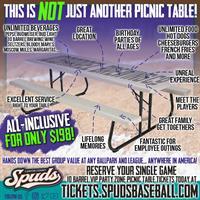 Spuds Baseball Club LLC