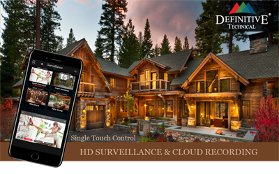 HD Surveillance & Cloud Recording