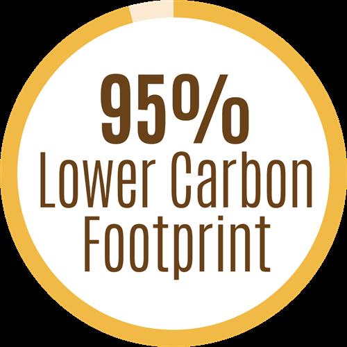 Refillable Glass Bottles present a 95% lower carbon footprint than single use glass bottles
