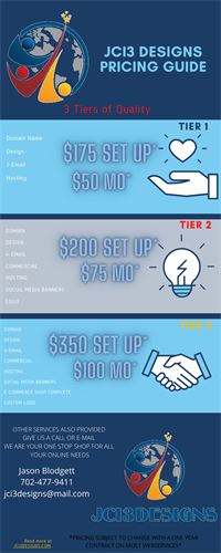 Pricing Guide!