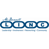 McDowell Chamber Presents $4,000 In Scholarships Awards
