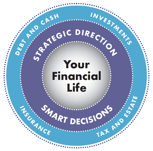 Gallery Image OVC_Financial_Life.png
