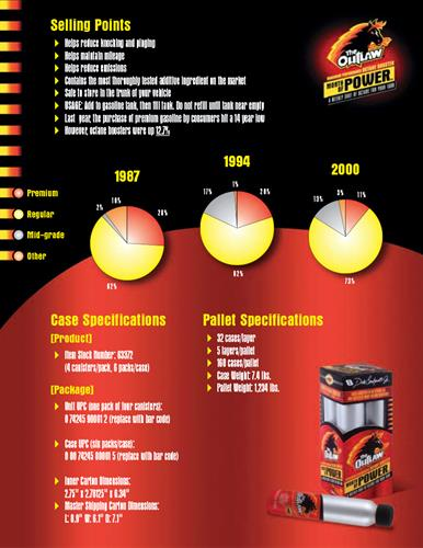 "Back of sales sheet for Pennzoil-Quaker State's ""The Outlaw"" series of fuel additives, featuring Dale Earnhardt, Jr."