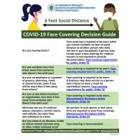 COVID-19 Face Covering Decision Guide