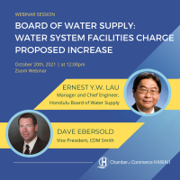 Board of Water Supply – Water System Facilities Charge Proposed Increase
