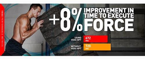 8% improvement in time to execute force