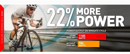 22% more power