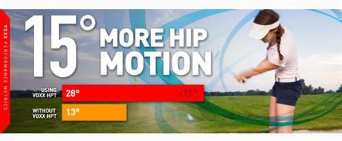 15% more hip motion
