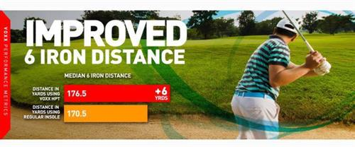 Improved 6 iron distance