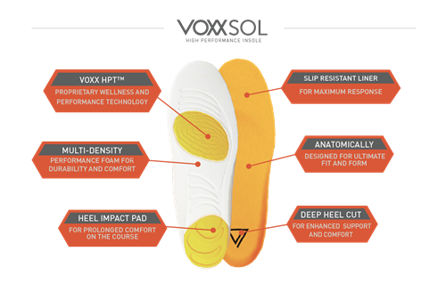 Voxx Insole - What to expect