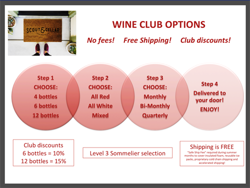 Gallery Image SandC_Wine_Club_Sales_Aide.png