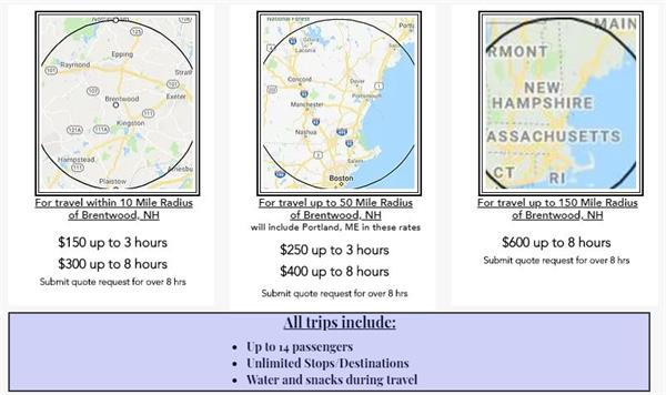 Rates shown are based on location & time