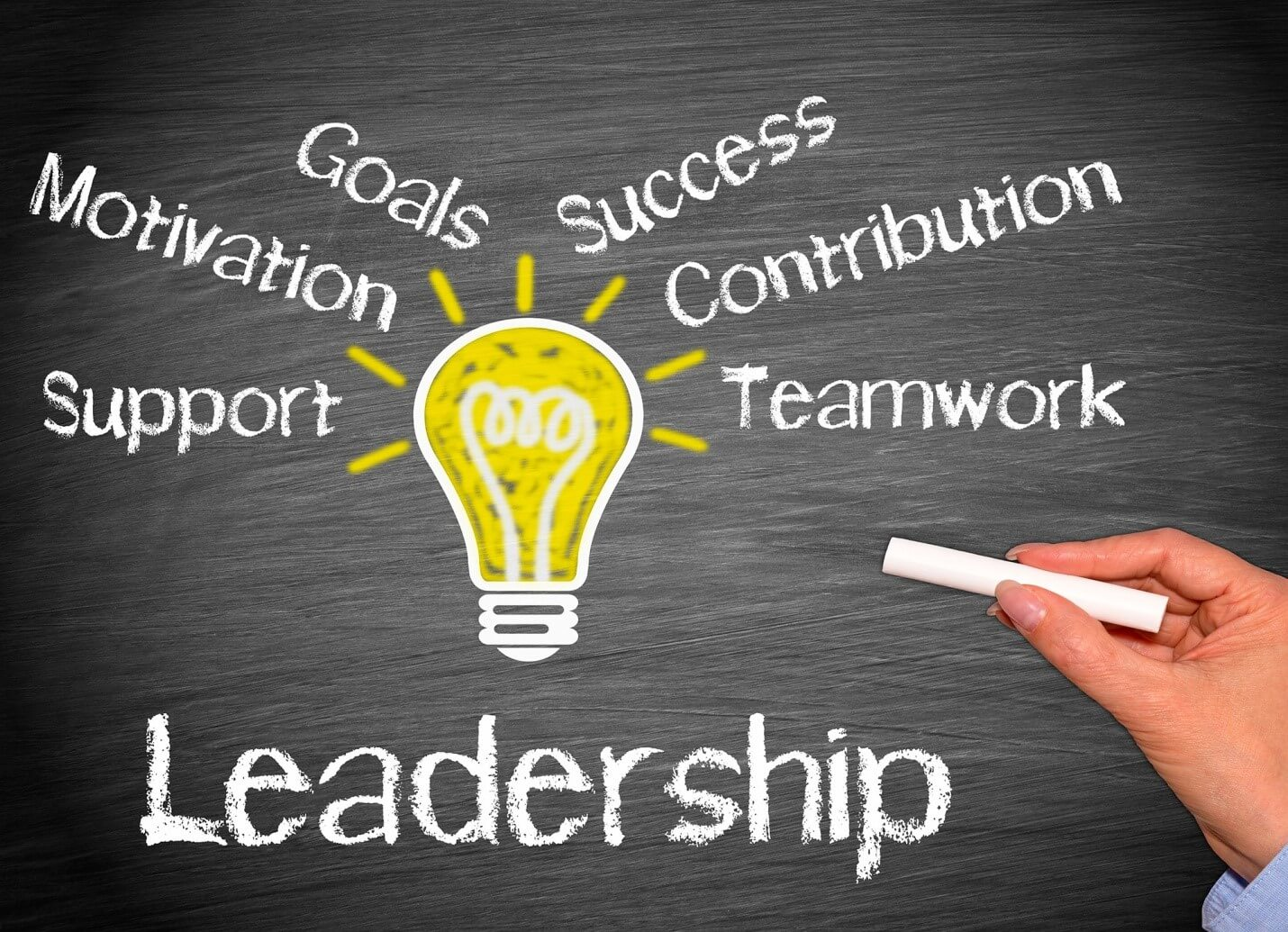 Image for Leadership Doesn't Come Naturally To Everybody (But It's Never Too Late to Learn)