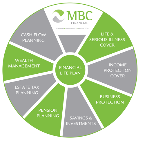 MBC Financial Services we offer