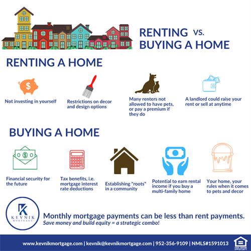 Gallery Image Copy_of_RENTING_BUYING_A_HOME_(2).png
