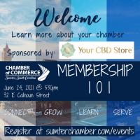 Membership 101 (June 24, 2021)