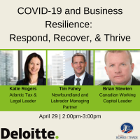 COVID-19 and Business Resilience: Respond, Recover and Thrive'