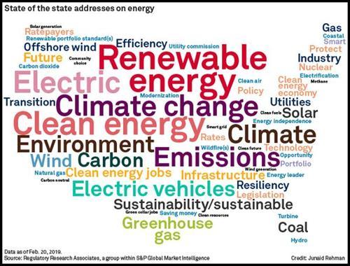 Gallery Image EnergyWordCloud.JPG