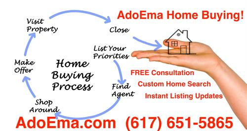 Home Buying Process - Let us help you find your dream home!