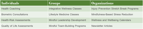 Our programs include: