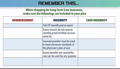 """When choosing long-term care insurance """"FYI"""""""