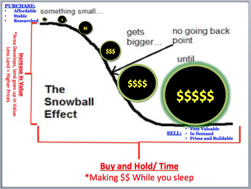 Gallery Image The_Snowball_Effect_Amended.png