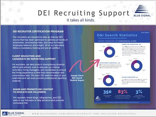 DEI Recruiting