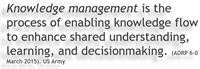 The US Army Definition of Knowledge Management